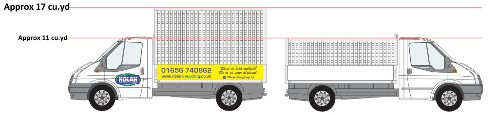 Comparison vs worse vans