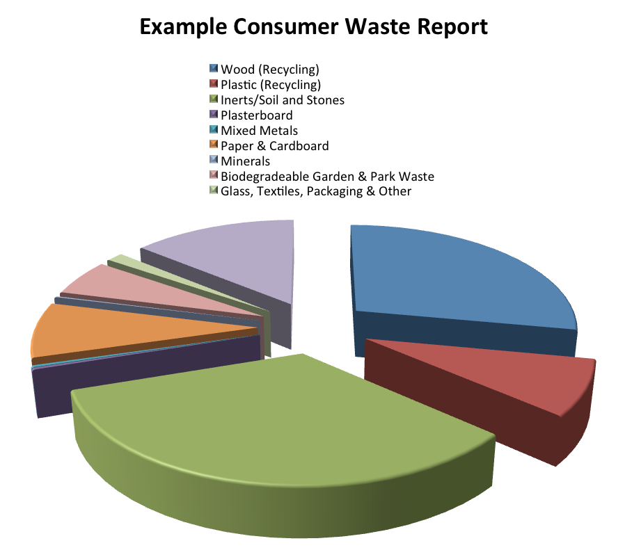 Waste Data Reporting Wales